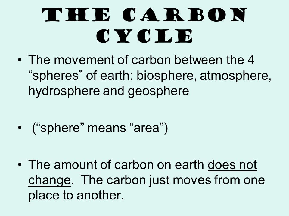 The Carbon Cycle The movement of carbon between the 4 spheres of earth: biosphere, atmosphere, hydrosphere and geosphere.