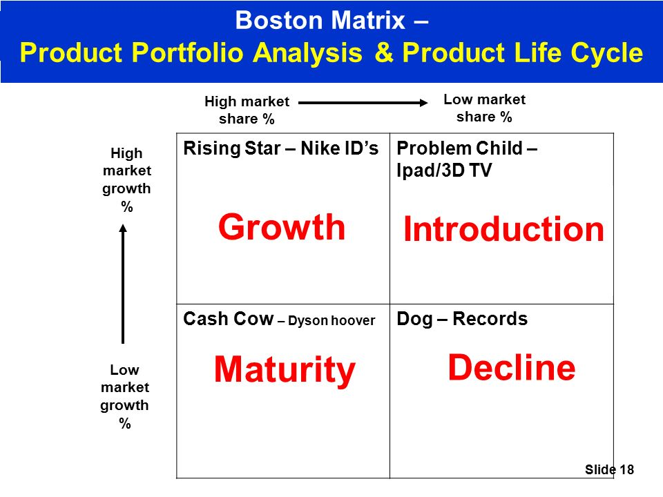 boston matrix of tesco Bcg matrix for coca-cola company by adamkasi  the boston consulting group matrix  the bcg matrix for coca-cola is as follows.