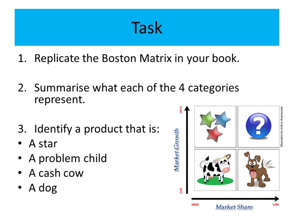 the boston matrix for cadburys Bcg matrix advantages of this model • enables management assesses the organization's present/future potential • provides a framework for analysis and .