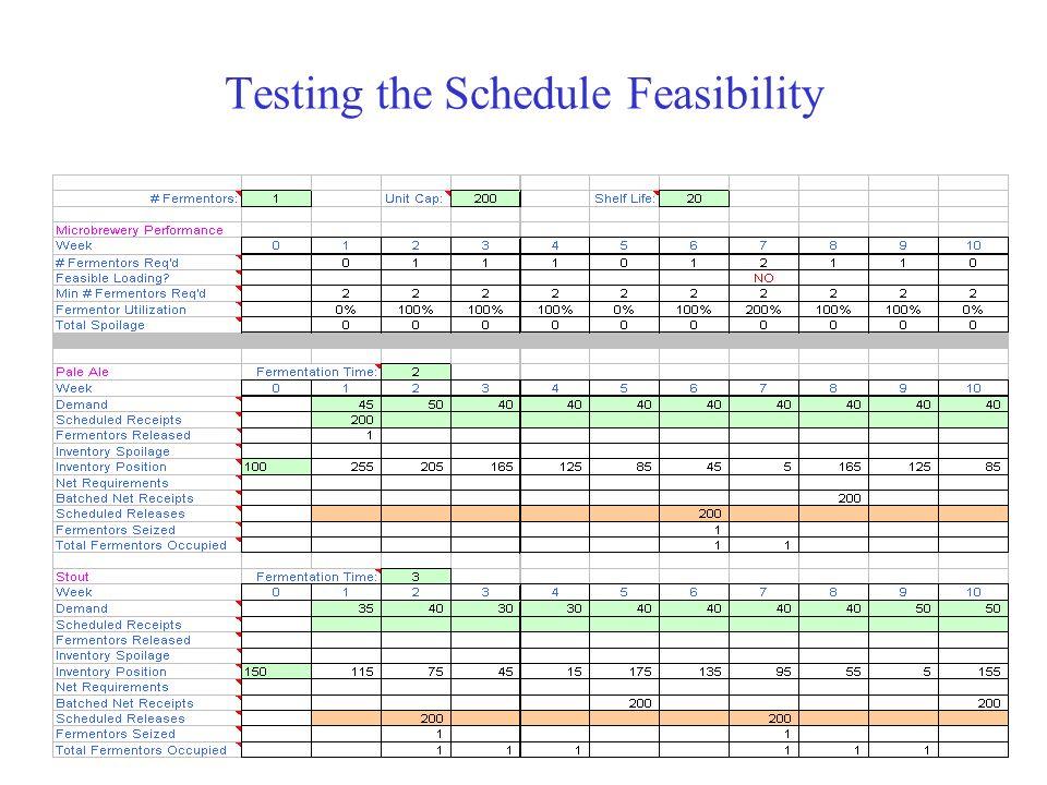 Dissecting SQL Server