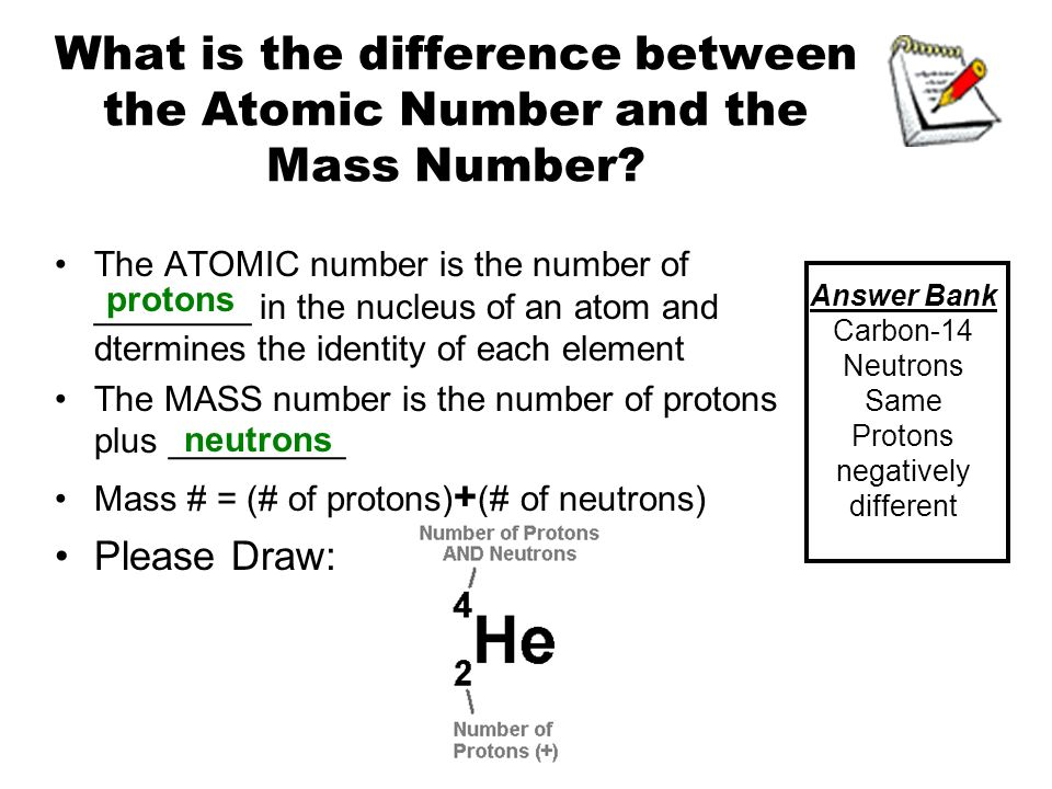 Modern atom periodic table ppt download what is the difference between the atomic number and the mass number urtaz Images