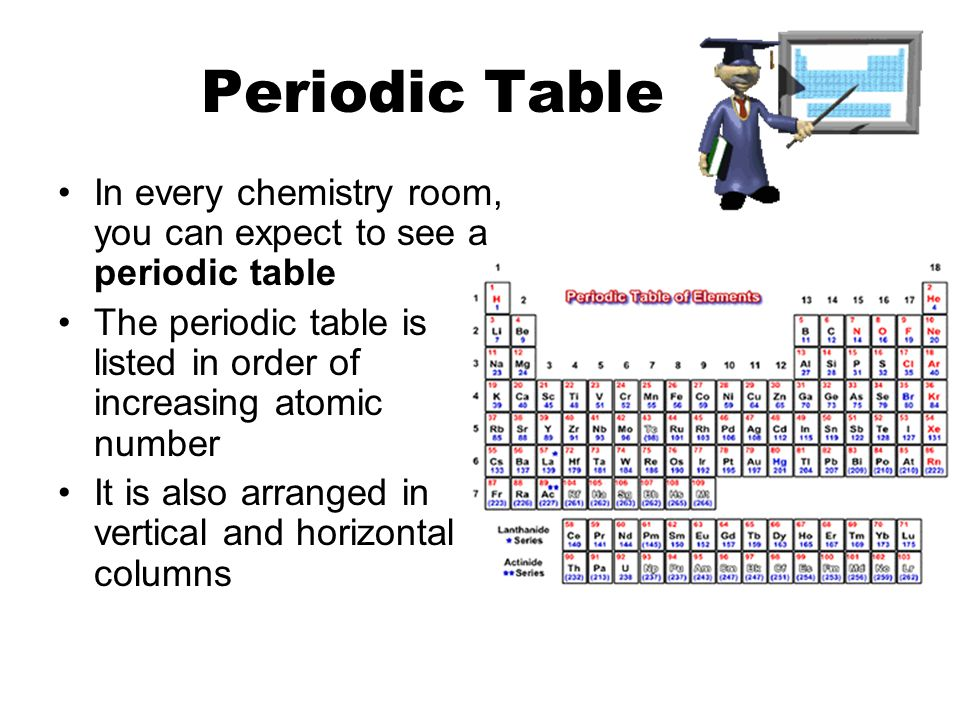 Modern atom periodic table ppt download for Table th horizontal