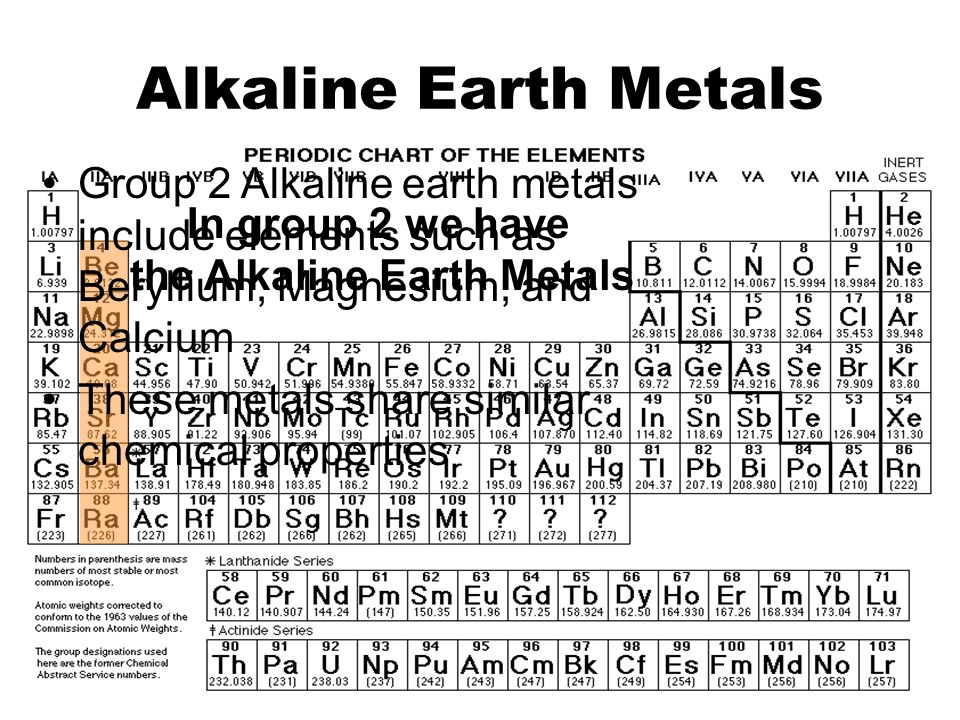 Modern Atom Amp Periodic Table Ppt Download