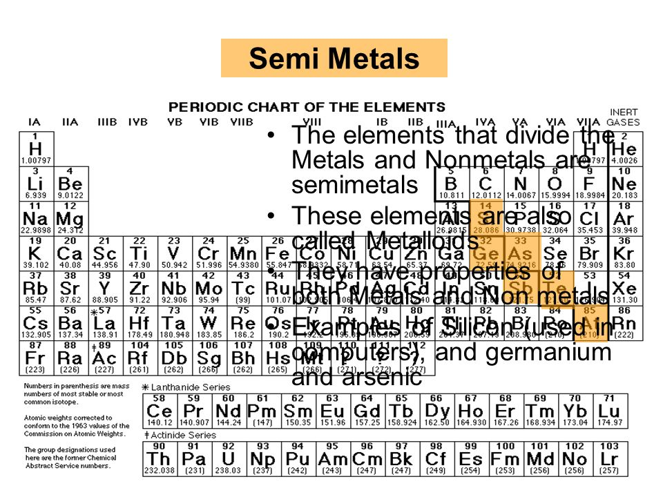 these elements are the basic elements Our world is made of elements and combinations of elements called compounds an element is a pure substance made of atoms that are all of the same type at present, 116 elements are known, and only about 90 of these occur naturally during the formation of the universe some 14 billion years ago in.