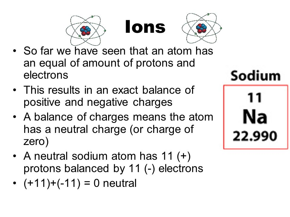 an experiment of the positive charges of electron and intercellular fluid in the photosynthesis Unit 6: energy, respiration and photosynthesis b m subramanya flattened fluid filled sacs produce air spaces b/w cells • intercellular air spaces.