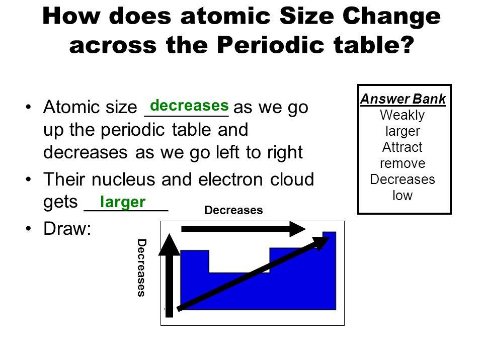 Atomic Size Periodic Table Erkalnathandedecker