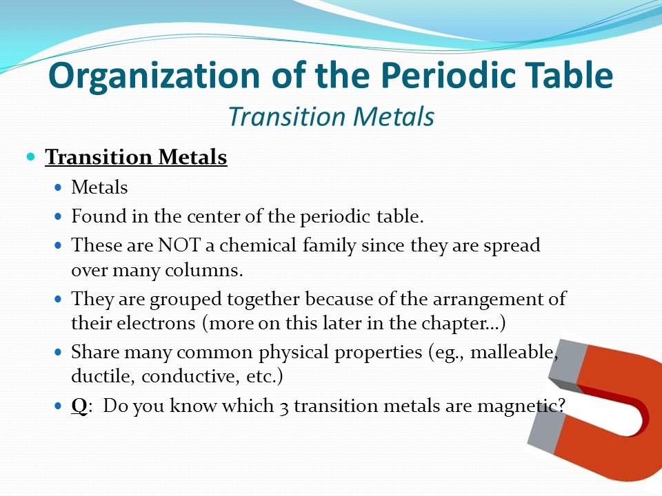 Organization of the Periodic Table Transition Metals