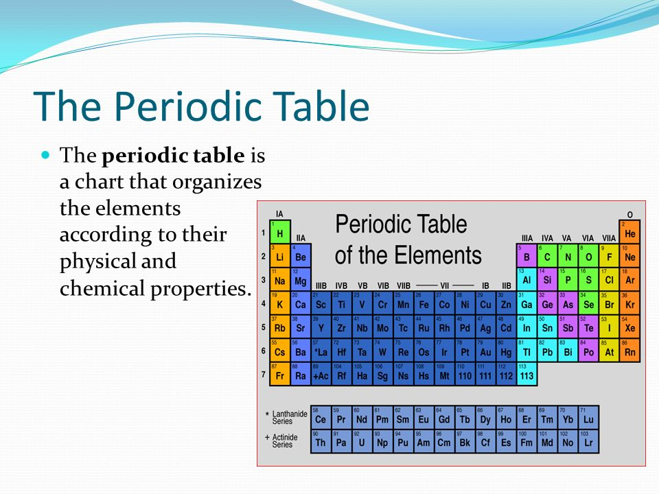 The Periodic Table The periodic table is a chart that organizes the elements according to their physical and chemical properties.