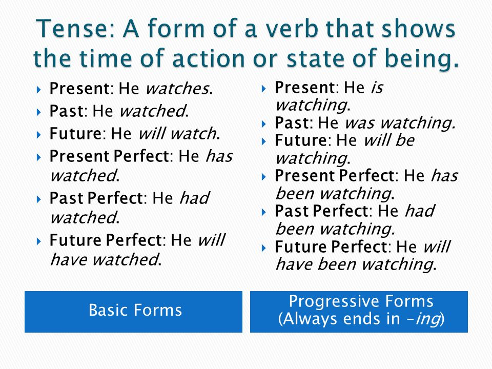 verbs tenses Practice your english verb tenses here - clear explanations and lots of free online and pdf exercises.