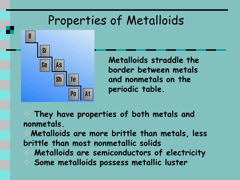 Periodic Table » Periodic Table Metalloids Properties ...