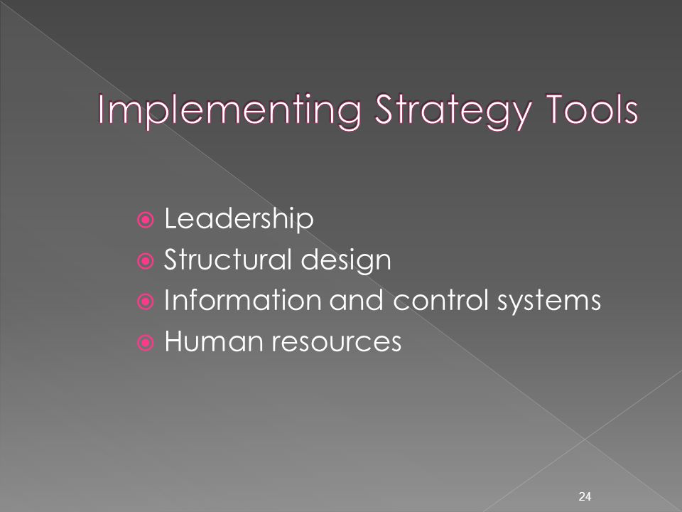 strategy information system implementation in hero These three combine to make the implementation of is strategies one of the most difficult challenges implementing information systems (is) strategies.