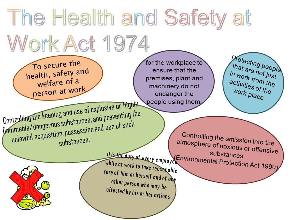 occupational safety and health and social care essay P2- m1 unit 3 health, safety and security in health and social care in this assignment i am going to be outlining how legislation, policies and procedures.