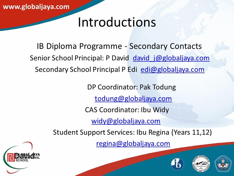 ib introduction