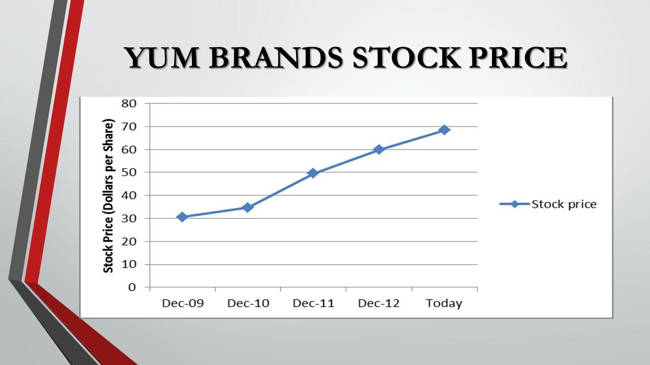 Yum stock options