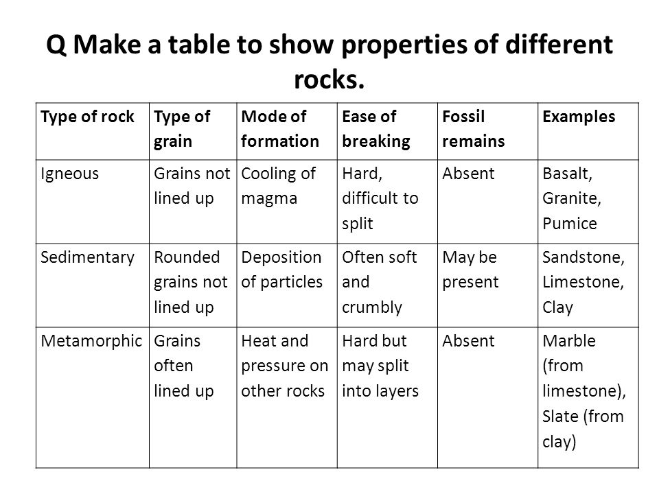 Rocks ppt video online download for Table properties