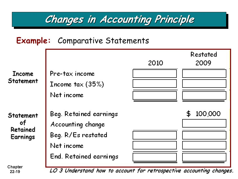 how to calculate change in retained earnings