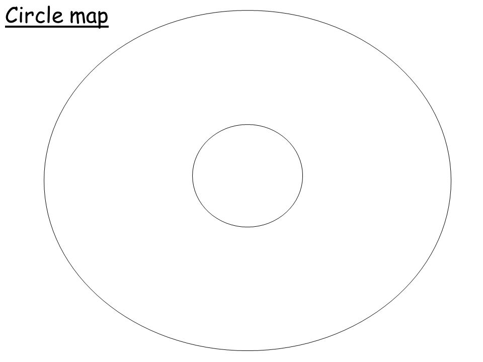 Circle Map For Brainstorming Ideas And Showing Prior Knowledge Of
