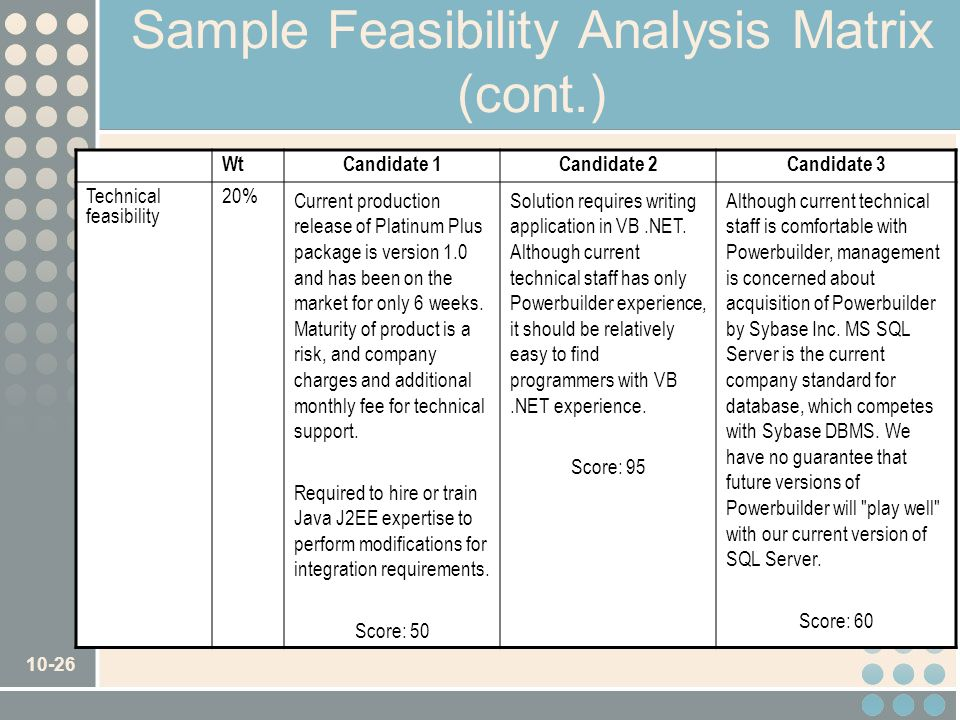 feasibility analysis Do you need to conduct a feasibility study for your project, but not sure where to begin download a sample study and our free feasibility study template to use as a guide for creating your own.
