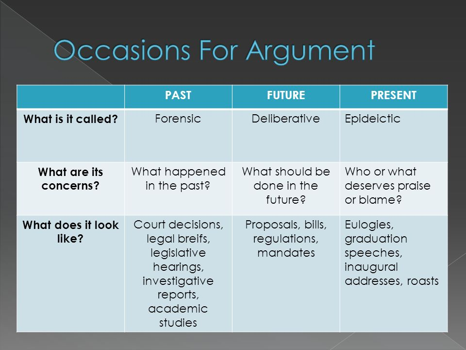 Occasions For Argument
