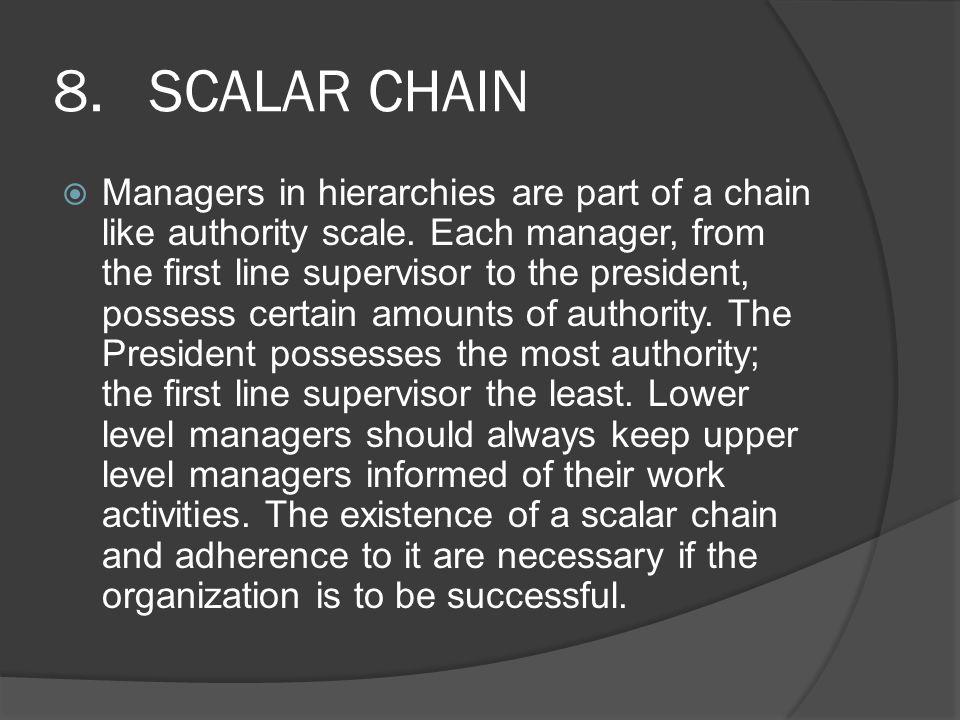 8. SCALAR CHAIN