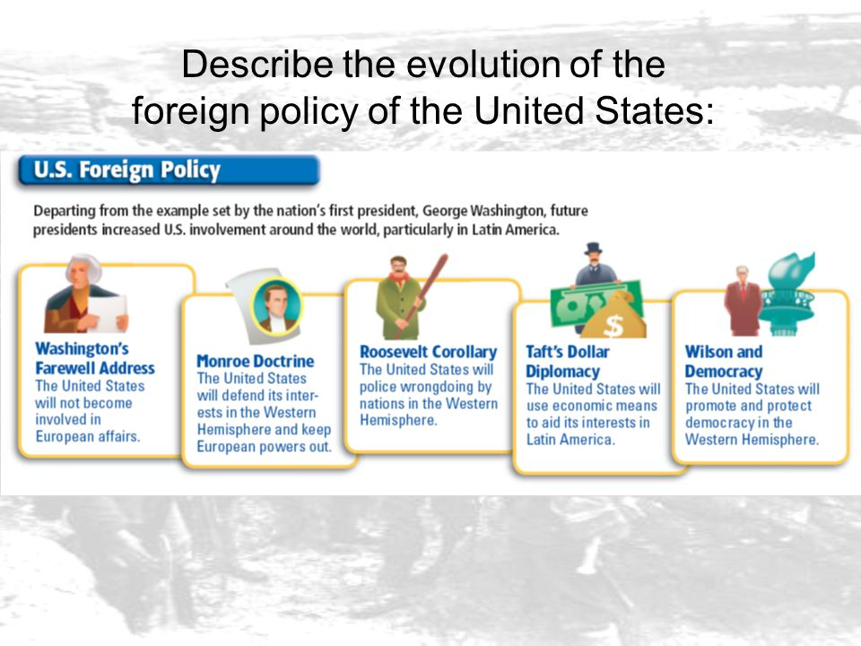 a discussion on theunited states foreign policy The effect of domestic politics on foreign policy the treaty in discussion did when talking about foreign policy and international society the united states.