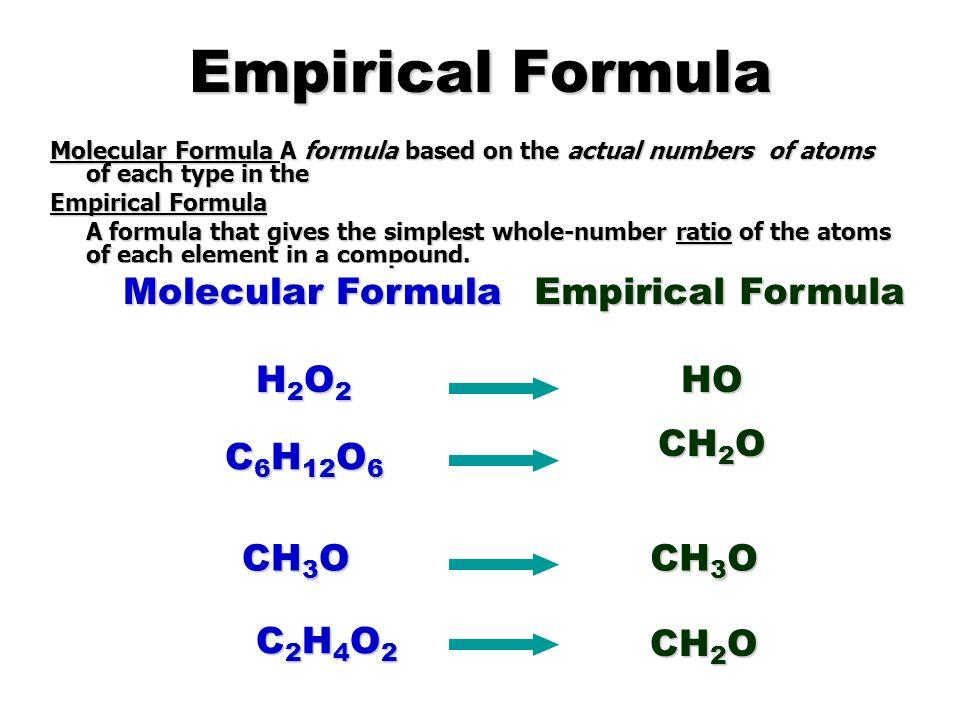 Empirical Formula Lasix