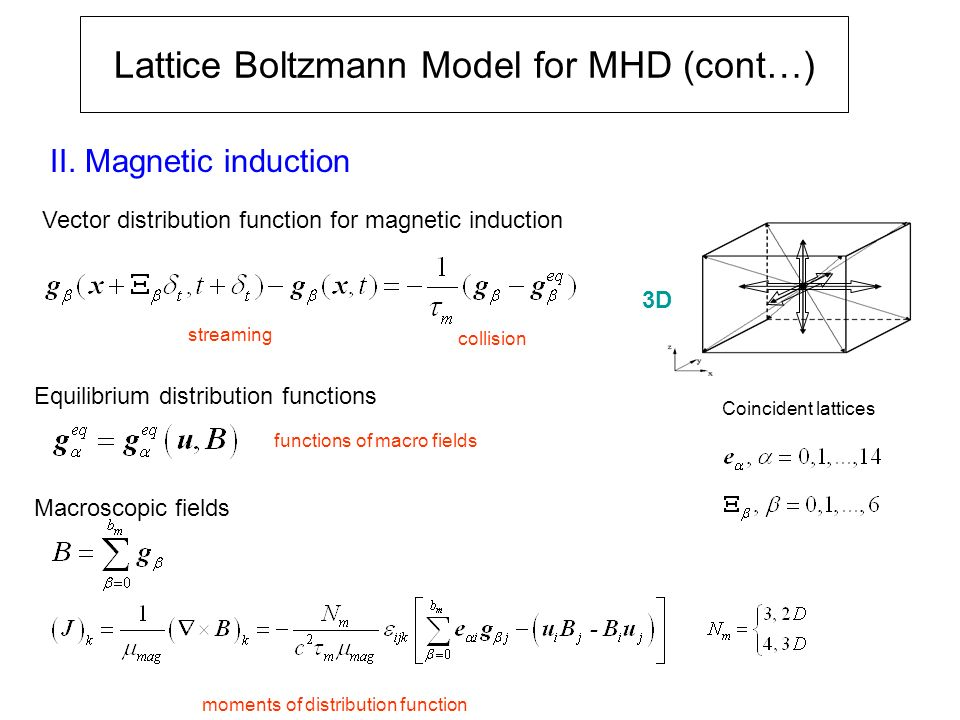 lattice boltzmann method The lattice boltzmann method is a powerful technique for the computational modeling of a wide variety of complex fluid flow problems including single and multiphase flow in complex geometries it is a discrete computational method based upon the boltzmann equation it considers a typical volume.