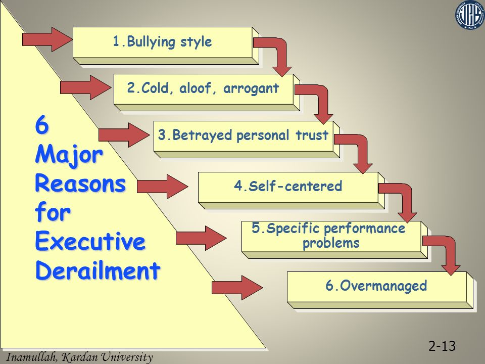 3.Betrayed personal trust