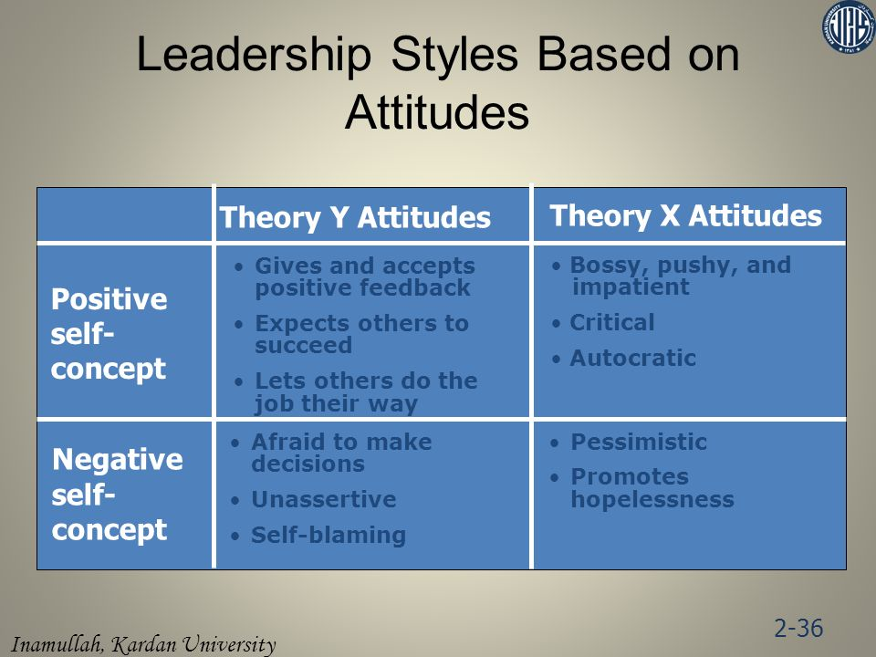 Leadership Styles Based on Attitudes