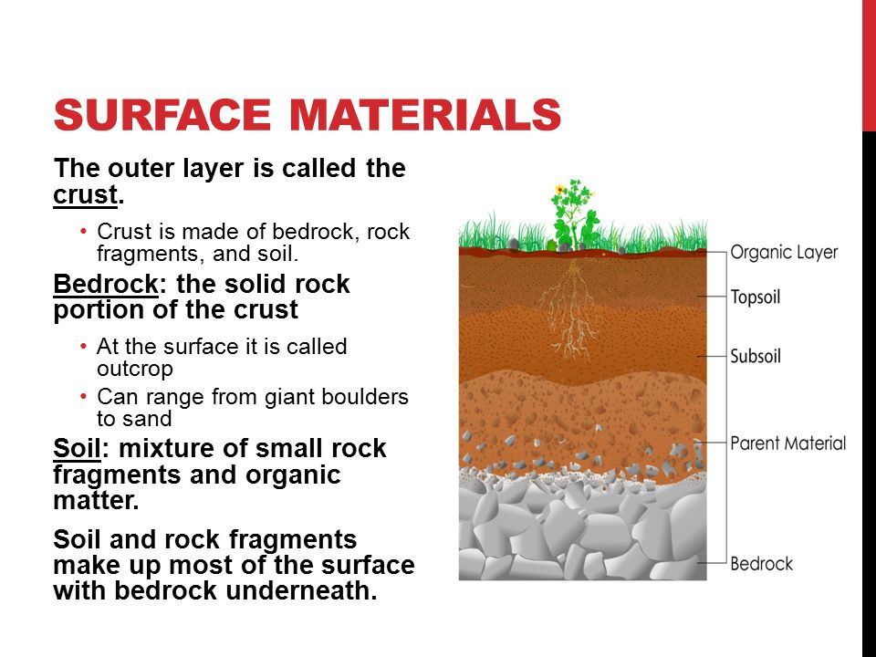 Chapter 5 earth s changing surface ppt video online for What 5 materials make up soil