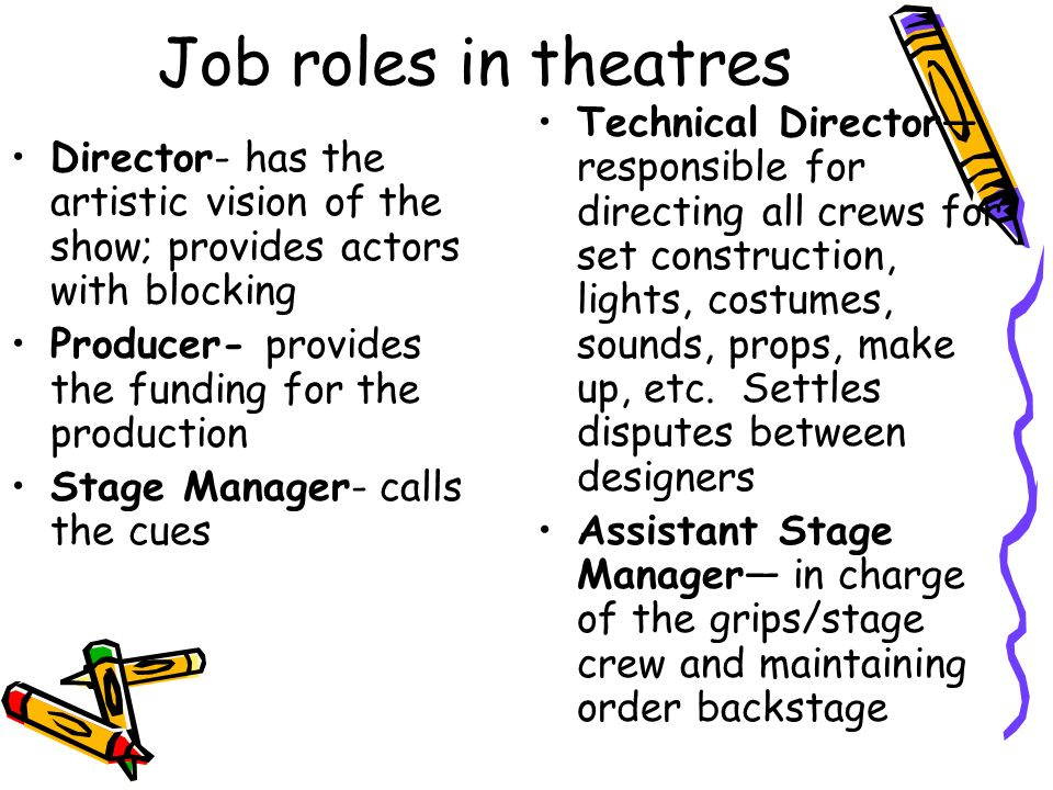 Theatre Hierarchy  Ppt Video Online Download