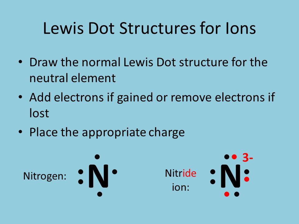 how to find the charge of an ion