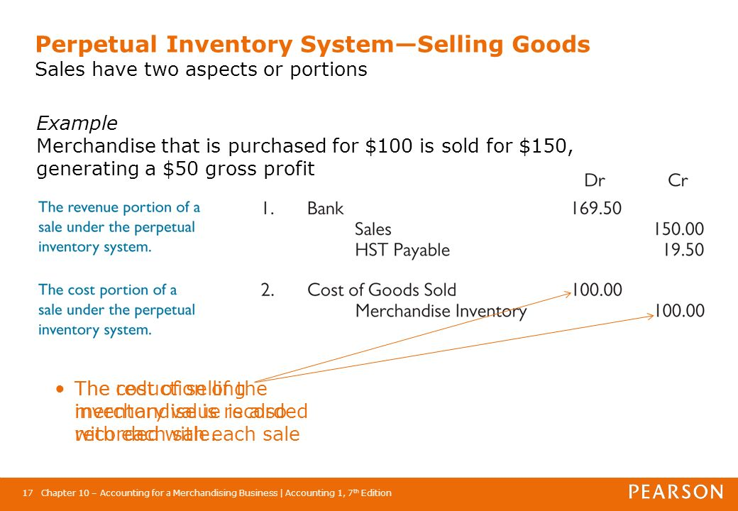 Chapter 10 Accounting for a Merchandising Business - ppt video ...