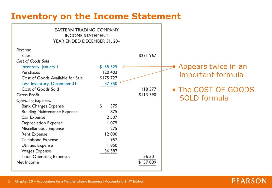 statement of the problem of sales and inventory system Jectives and end-of-chapter exercises and problems learning objective knowledge comprehension application analysis synthesis evaluation  in a perpetual inventory system, cost of goods sold is determined each time a sale occurs  the operating activities part of the income statement has three sections: sales revenues, cost of goods sold.