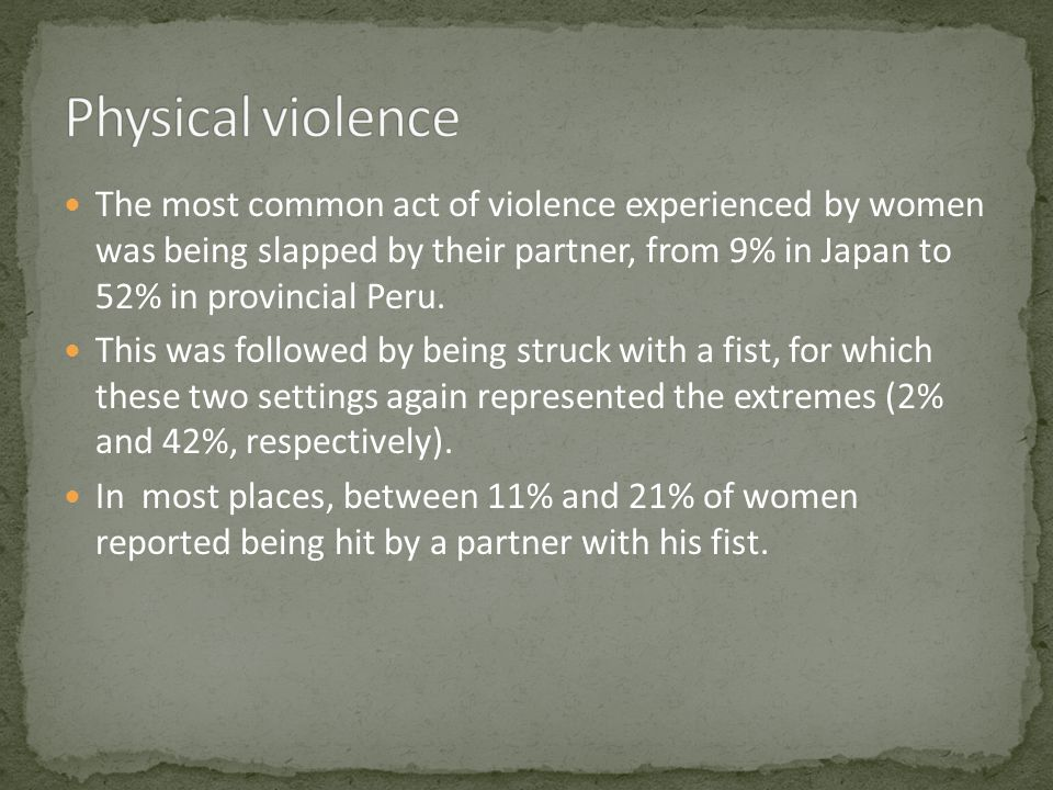 empowering women not to become domestic violence victims social work essay As one of the largest domestic violence service providers in the country, local   in some cases, abusers do not allow their partners to work  of choosing  between staying in an abusive environment or becoming homeless  we  believe this is essential to women suffering domestic abuse, so i am asking.