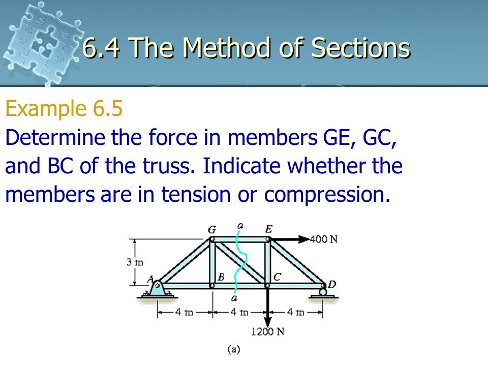 compression force examples. 6.4 the method of sections example 6.5 compression force examples