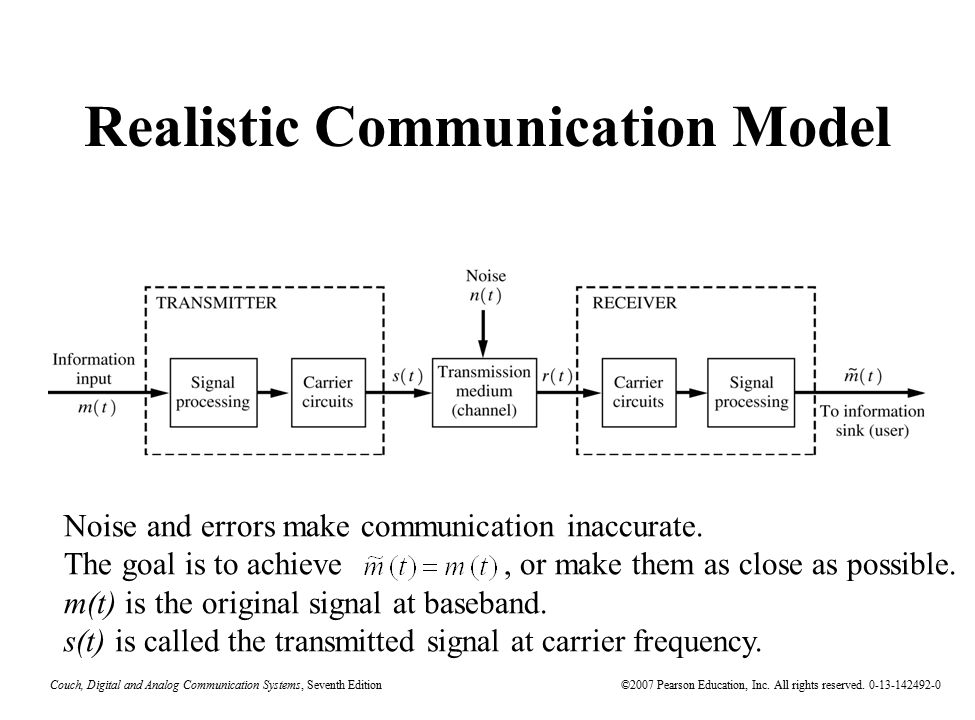Introduction to Digital and Analog Communication Systems - ppt download
