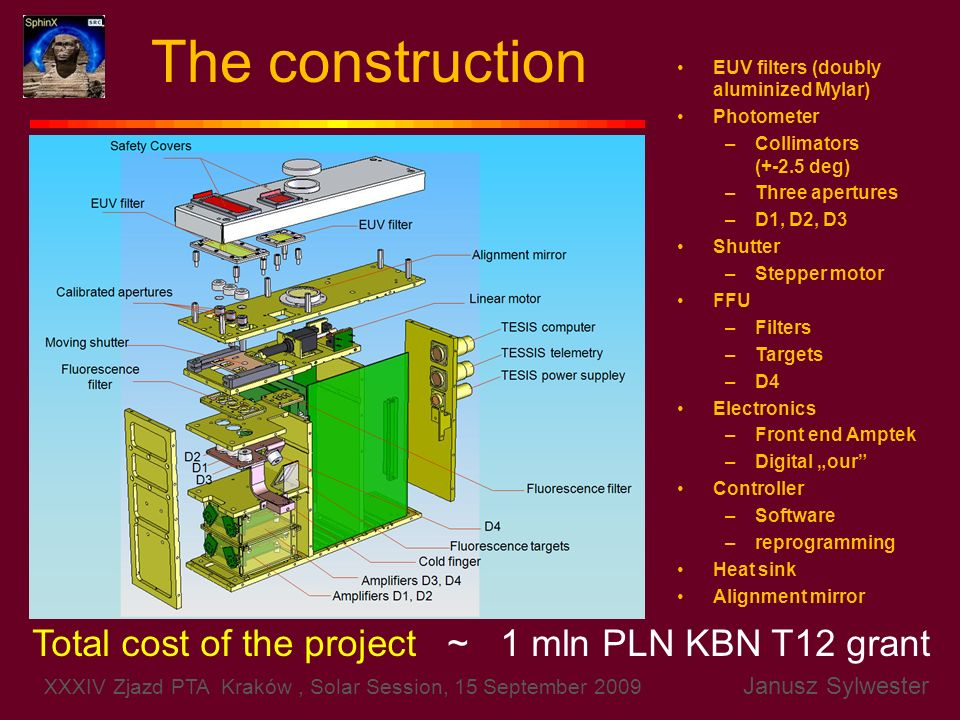 Total cost of the project ~ 1 mln PLN KBN T12 grant