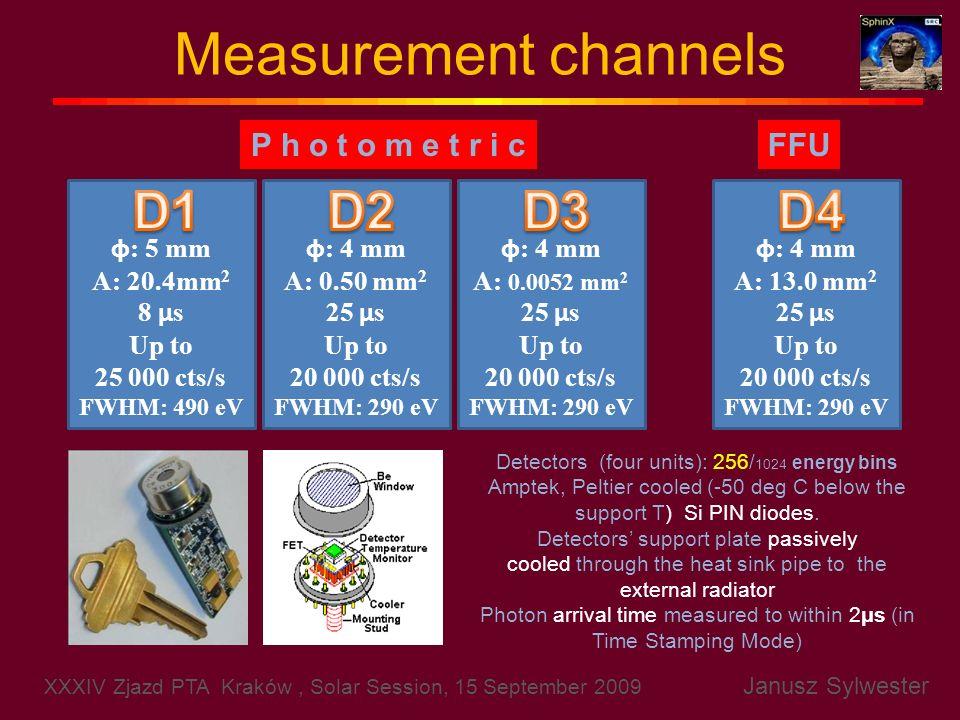 Measurement channels D1 D2 D3 D4 P h o t o m e t r i c FFU φ: 5 mm