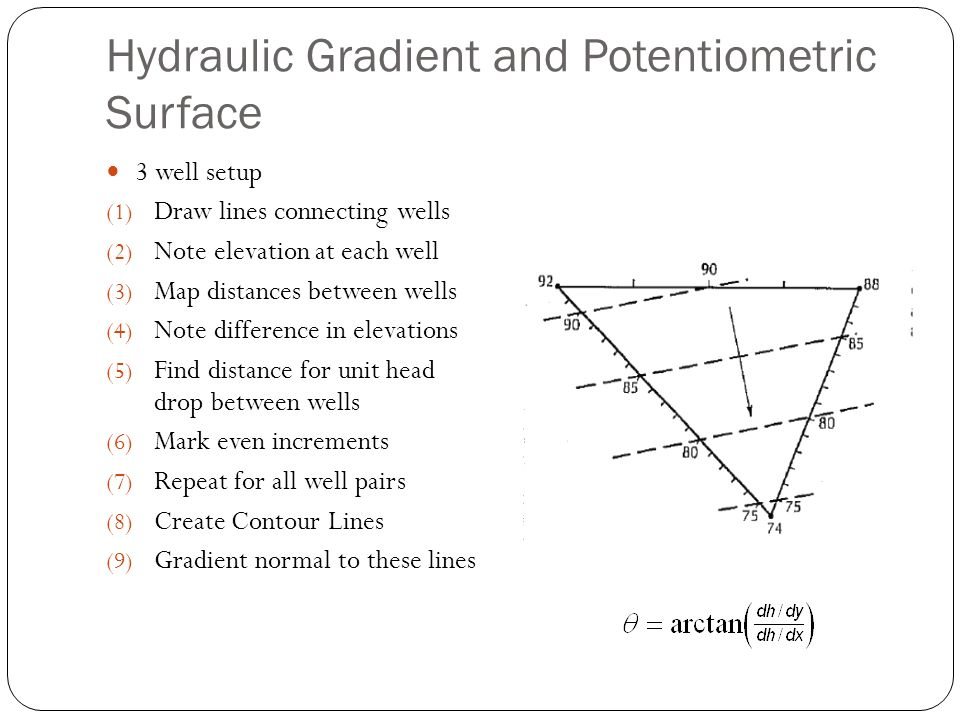 Drawing Lines With Gradients : Review session ppt video online download
