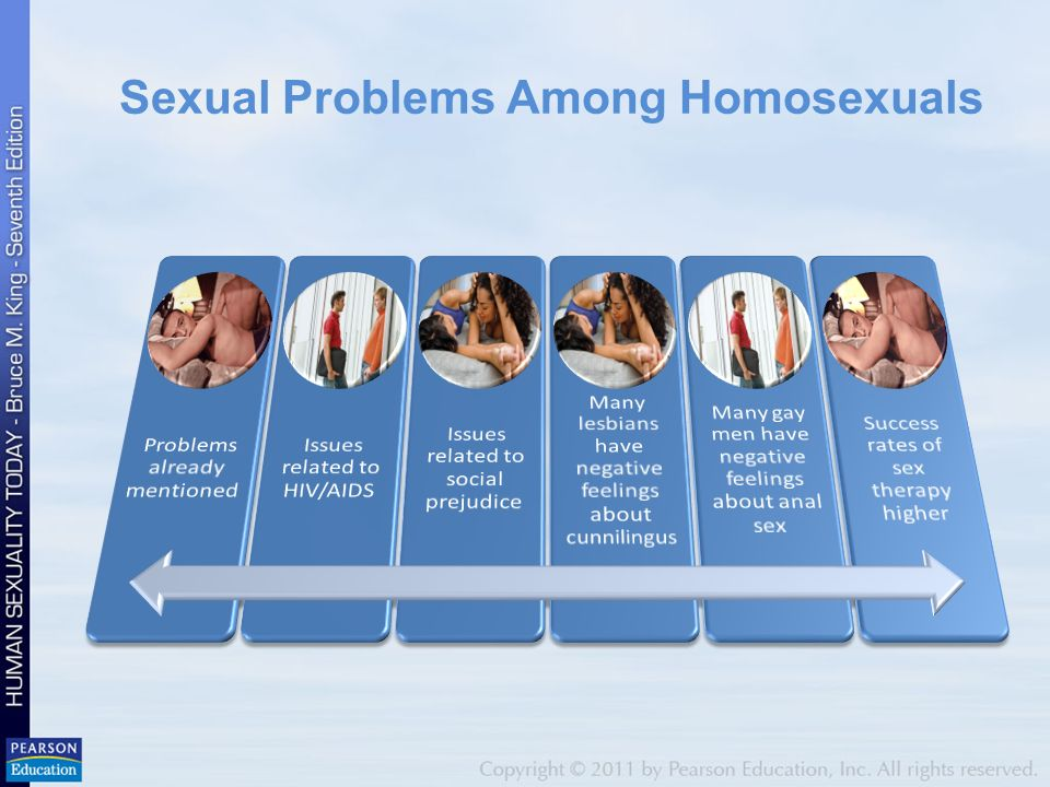 information related to gay lesbian issues