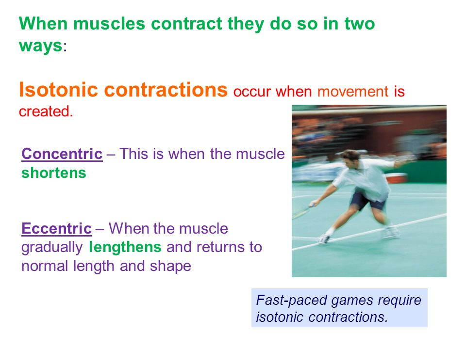 Isometric Contraction Sporting Example Learning Outcom...