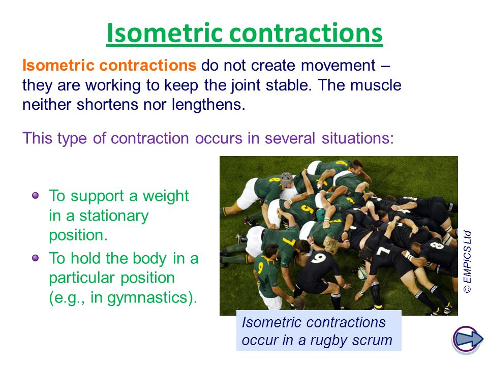 Isometric Contraction Sporting Example Learning Outcomes ALL ...