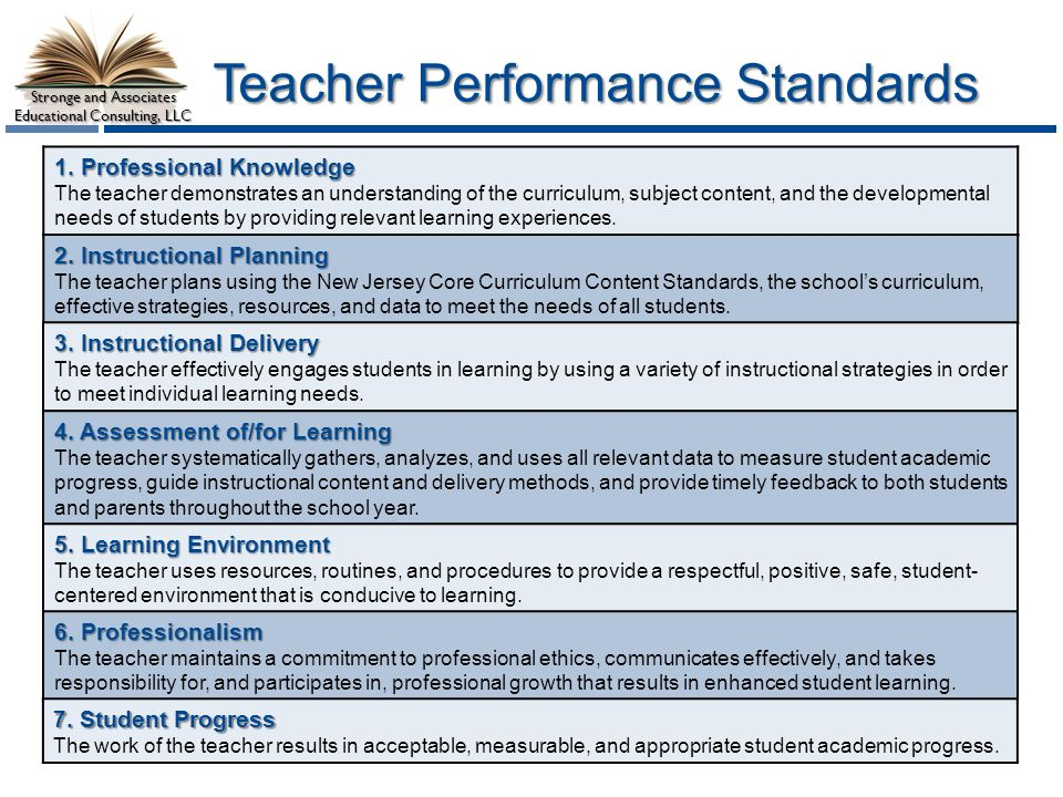 teachers quality and acdemic perfiormance of Factors affecting students' academic performance by improve the students' performance and the quality of education by changing the attitude of students towards.