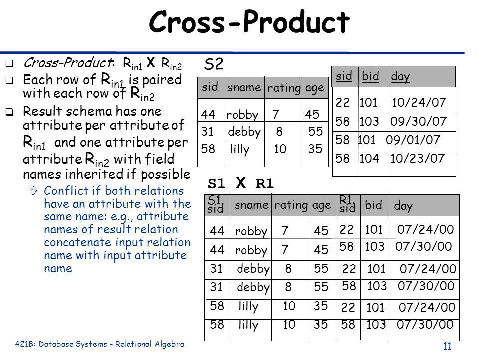 Cross-Product S2 S1 X R1 Cross-Product: Rin1 X Rin2