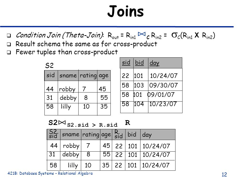 Joins Condition Join (Theta-Join): Rout = Rin1 C Rin2 = C(Rin1 X Rin2) Result schema the same as for cross-product.