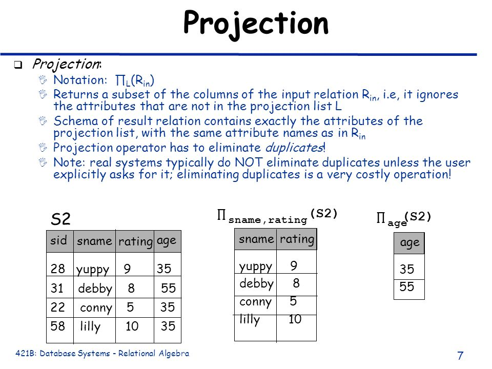 Projection S2 Projection: ∏ (S2) ∏ (S2) Notation: ∏L(Rin)