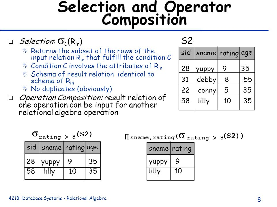 Selection and Operator Composition