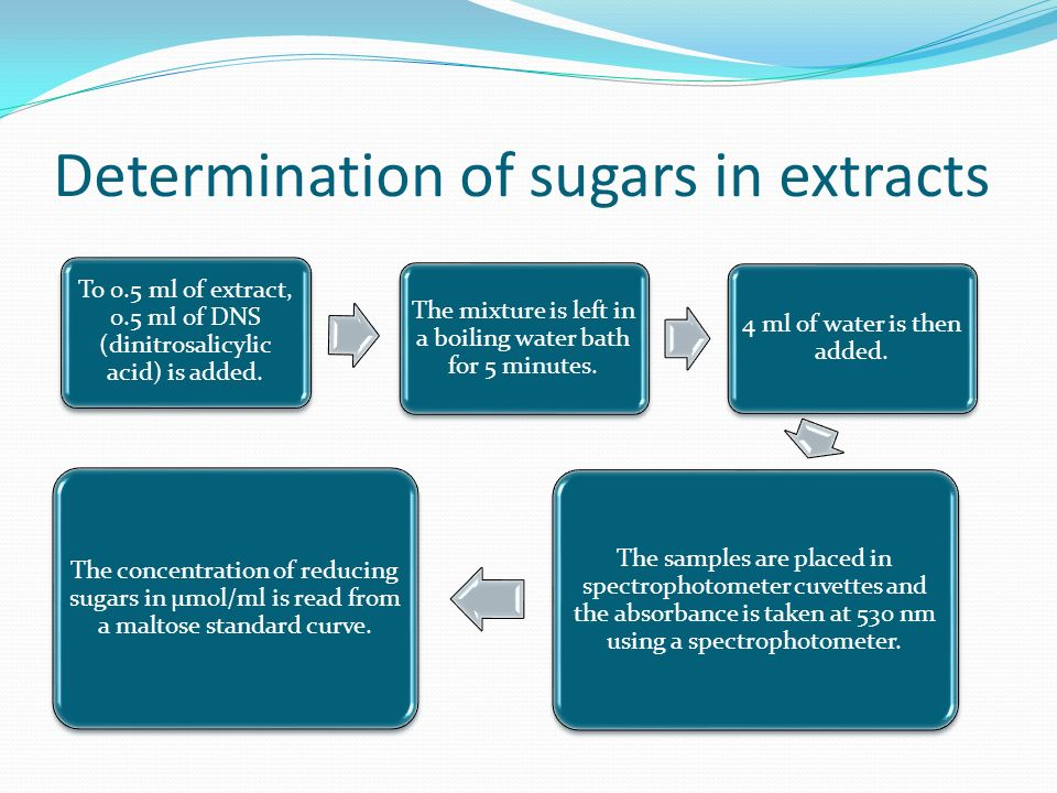 determination of reducing sugars using dns S cerevisiae strains available with the department of microbiology of himachal  pradesh  determining the reducing sugars formed, by colorimetric method ( miller 1950) i dns method  b) preparation of dinitrosalicylic acid (dns)  reagent.