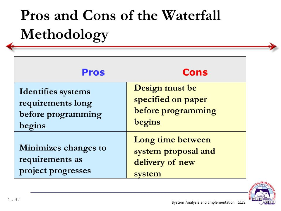 Systems analysis and implementation ppt video online for Waterfall design pros and cons